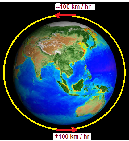 a plane is revolving around the earth with speed of 100km hr