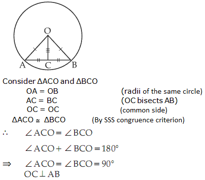 Prove That The Line Drawn Through The Centre Of A Circle To Bisect A