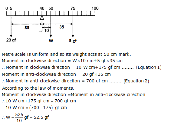 a uniform metre scale is balanced at 40 cm mark when weights of 20
