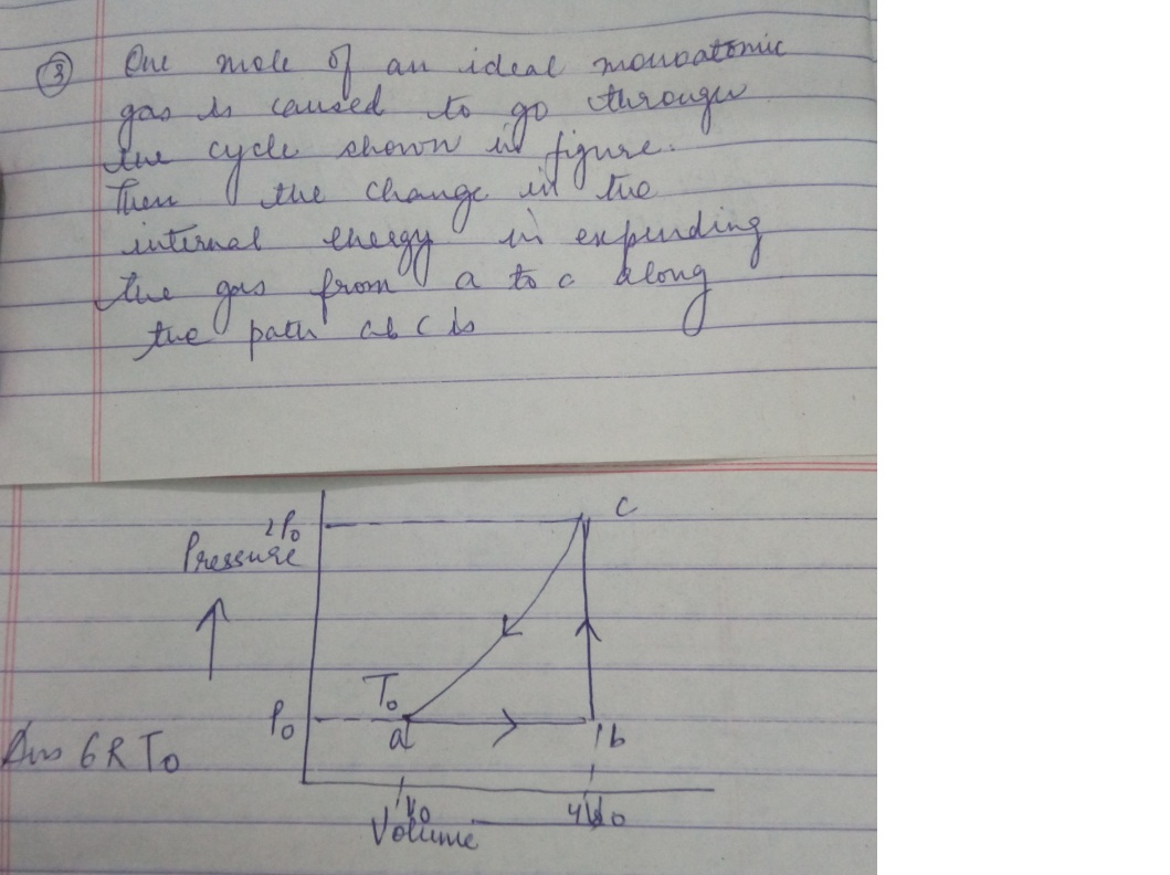 Introduction to Thermodynamics ,Introduction to Thermodynamics
