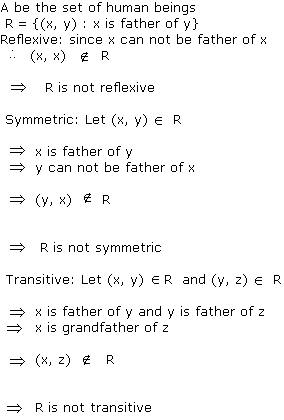 Rd-sharma Solutions Cbse Class 12-science Mathematics Chapter - Relations