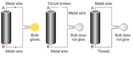 distinguish between a closed circuit and an open circuit ...