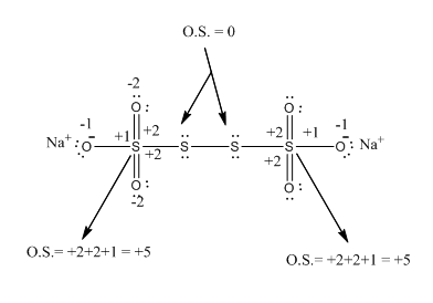find the difference in the oxidation numbernumbers present