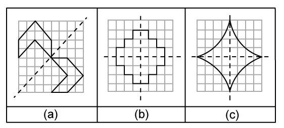 Ncert Solutions Cbse Class 7 Mathematics Chapter - Symmetry