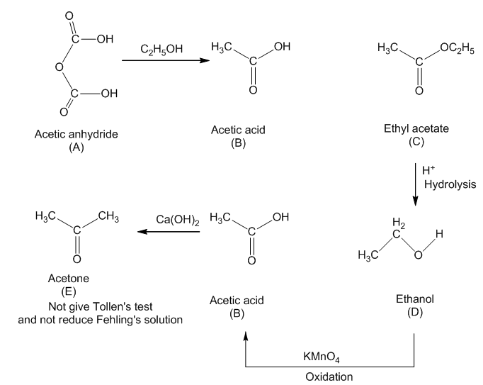 american organic compound a on treatment with ethyl alcohol