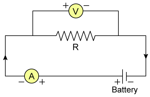 State Ohms Law Draw A Circuit Diagram To Verify Ohms Law