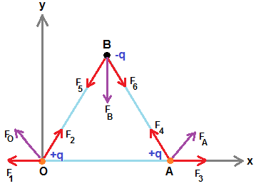 Consider The Charges Q Q And Q Placed At The Vertices Of An Equilateral Triangle Of Each Side L The Sum Of Forces Acting On Each Charge Is 3uo40orr Physics Topperlearning Com