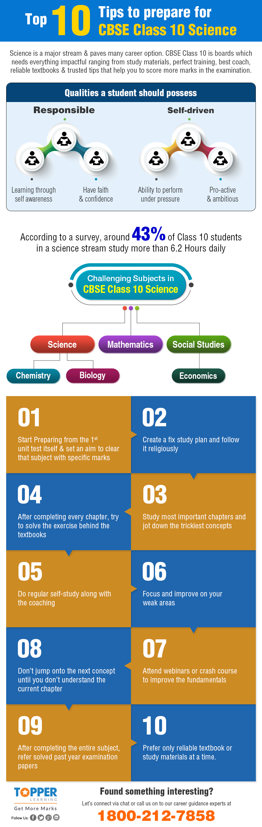CBSE Class 10 Exam Tips