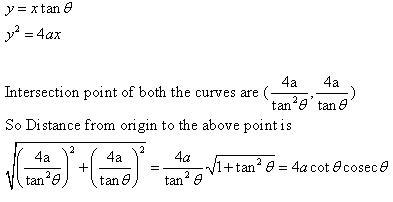 Rd-sharma Solutions Cbse Class 11-science Mathematics Chapter - Parabola