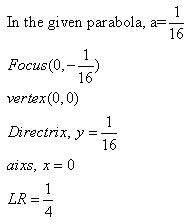 Rd-sharma Solutions Cbse Class 11-science Mathematics Chapter - Parabola