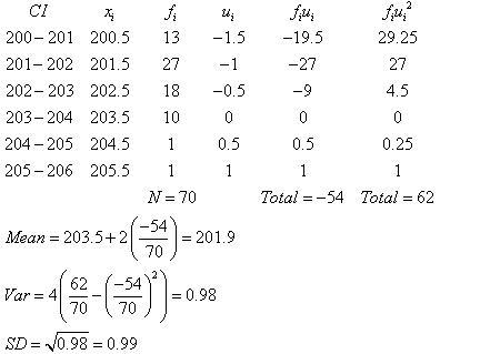 Rd-sharma Solutions Cbse Class 11-science Mathematics Chapter - Statistics