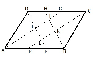 show that the bisectors of angles of a parallelogram form a