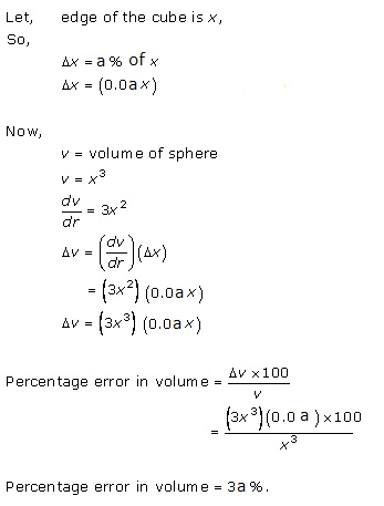 Rd-sharma Solutions Cbse Class 12-science Mathematics Chapter - Differentials Errors And Approximations