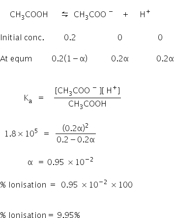 space space space space space space space space space space space space space  space space space space space CH subscript 3 COOH space space space space space space leftwards harpoon over rightwards harpoon space space CH subscript 3 COO space to the power of minus space space space space plus space space space space space straight H to the power of plus  Initial space conc. space space space space space space space space space space 0.2 space space space space space space space space space space space space space space space space space space space space space 0 space space space space space space space space space space space space space space space space space space 0  At space equm space space space space space space space space space space 0.2 left parenthesis 1 minus straight alpha right parenthesis space space space space space space space space space space space space 0.2 straight alpha space space space space space space space space space space space space space space 0.2 straight alpha   space space space space space space space space space space space space straight K subscript straight a space space end subscript space equals space space space space fraction numerator left square bracket CH subscript 3 COO space to the power of minus space right square bracket left square bracket space straight H to the power of plus right square bracket over denominator space CH subscript 3 COOH space end fraction  space space 1.8 cross times 10 to the power of 5 space space equals space space fraction numerator open parentheses 0.2 straight alpha close parentheses squared over denominator 0.2 minus 0.2 straight alpha end fraction  space space space space space space space space space space space space space space straight alpha space space equals space 0.95 space cross times 10 to the power of negative 2 end exponent  percent sign space Ionisation space equals space space 0.95 space cross times 10 to the power of negative 2 end exponent space cross times 100   percent 